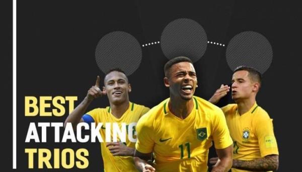Рейтинг лучших атакующих трио в международном футбол