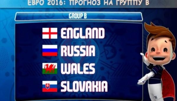 Прогнозы на Евро-2016. Группа В