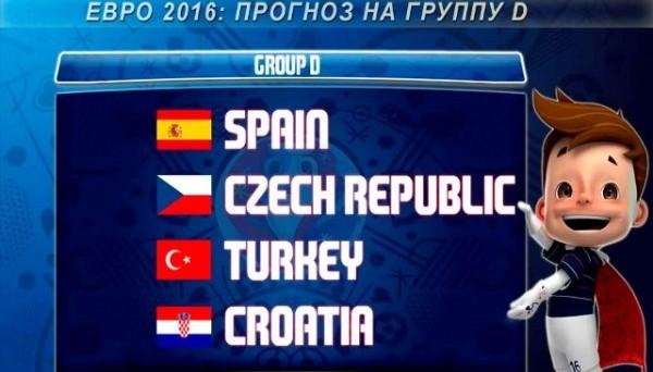 Прогнозы на Евро-2016. Группа D