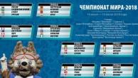 Чемпионат мира 2018.