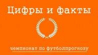 60 процентов украинских журналистов уверенны в победе Шахтера над Мальме